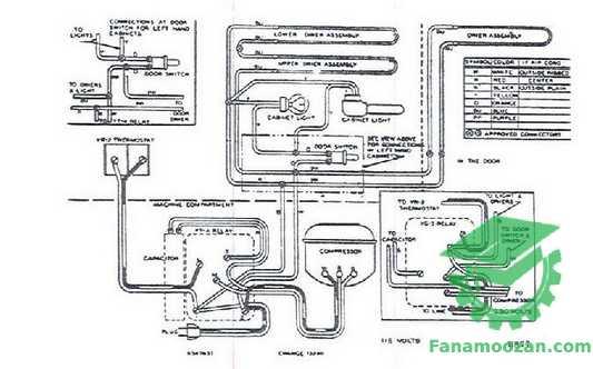 مدار الکتریکی یخچال وستینگهاوس مدل ۶۵۸۶