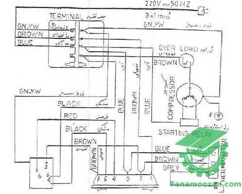 دیاگرام سیم بندی فریزر آزمایش با دماسنج الکترونیکی