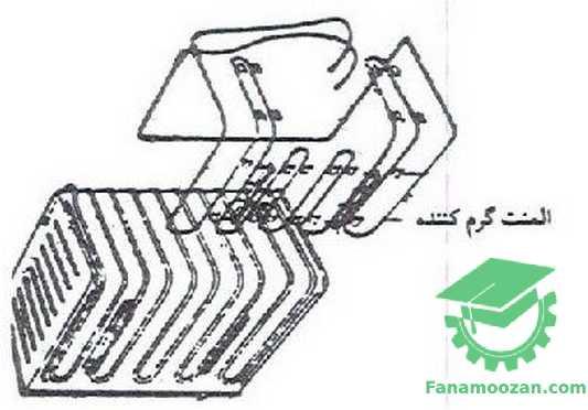 دیفراست الکتریکی با استفاده از المنت