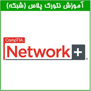 network-plus