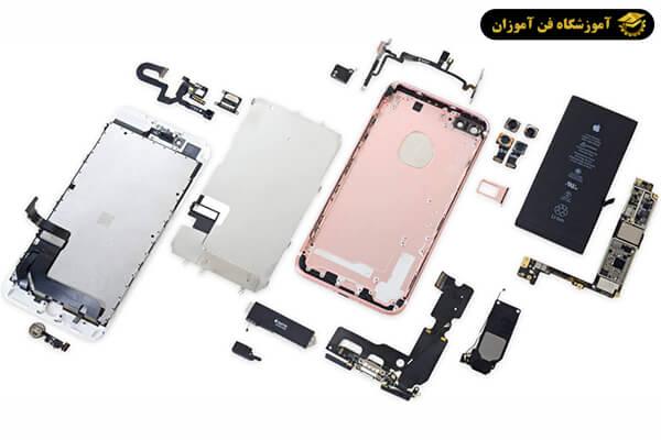 صفحه نمایش، قطعه ای بیرونی در موبایل