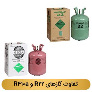 تفاوت انواع خنک کننده های کولر گازی با گاز R22 و R410a