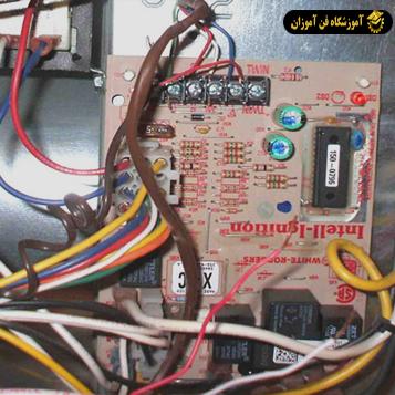 نحوه صحیح اتصال کابل ها در کولر گازی