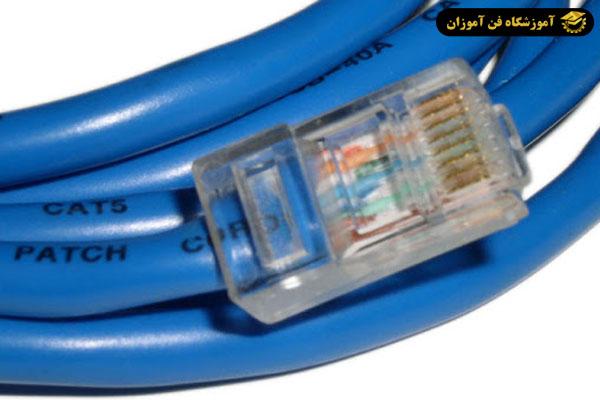 نصب سوکت شبکه دوربین مدار بسته و نصب آن