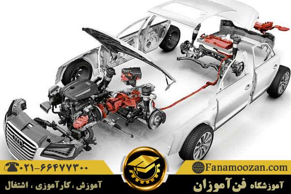 موتور خودرو چگونه کار می کند