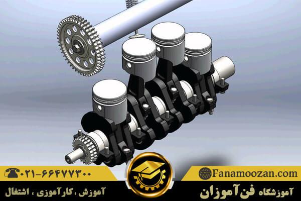 پیکربندی سیلندر موتور