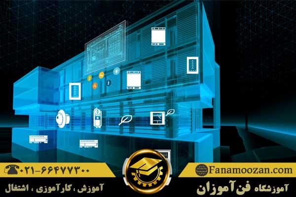 معرفی تجهیزات هوشمند سازی ساختمان